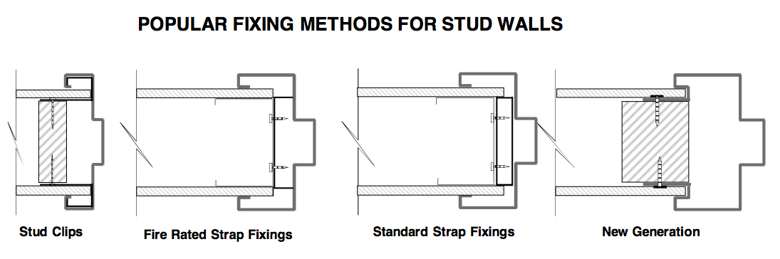 Popular fixing methods for stud walls