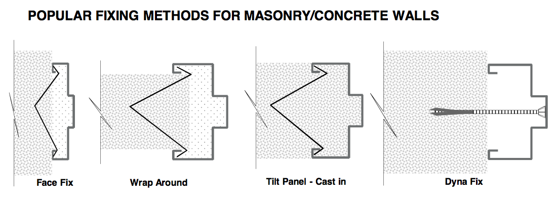 Popular fixing methods for masonry/concrete walls