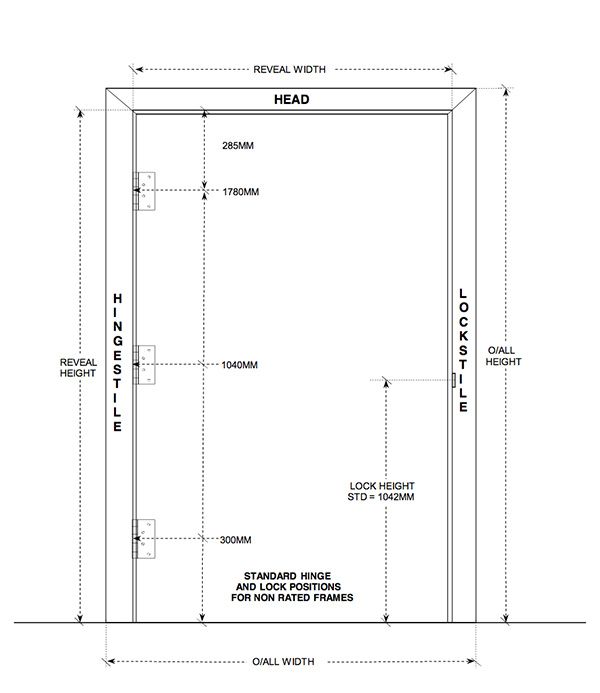 metal door frame industry terminology